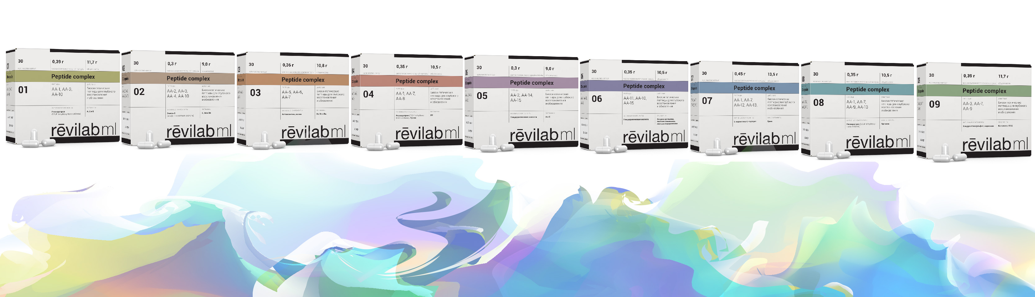 RevilabML